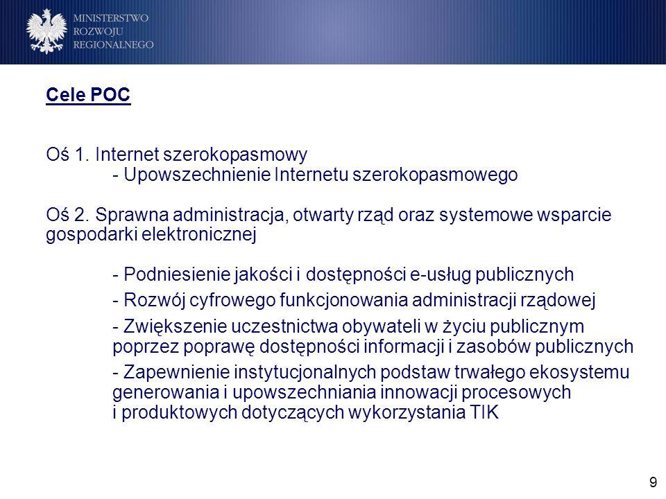 9 Cele POC Oś 1. Internet szerokopasmowy - Upowszechnienie Internetu szerokopasmowego Oś 2.
