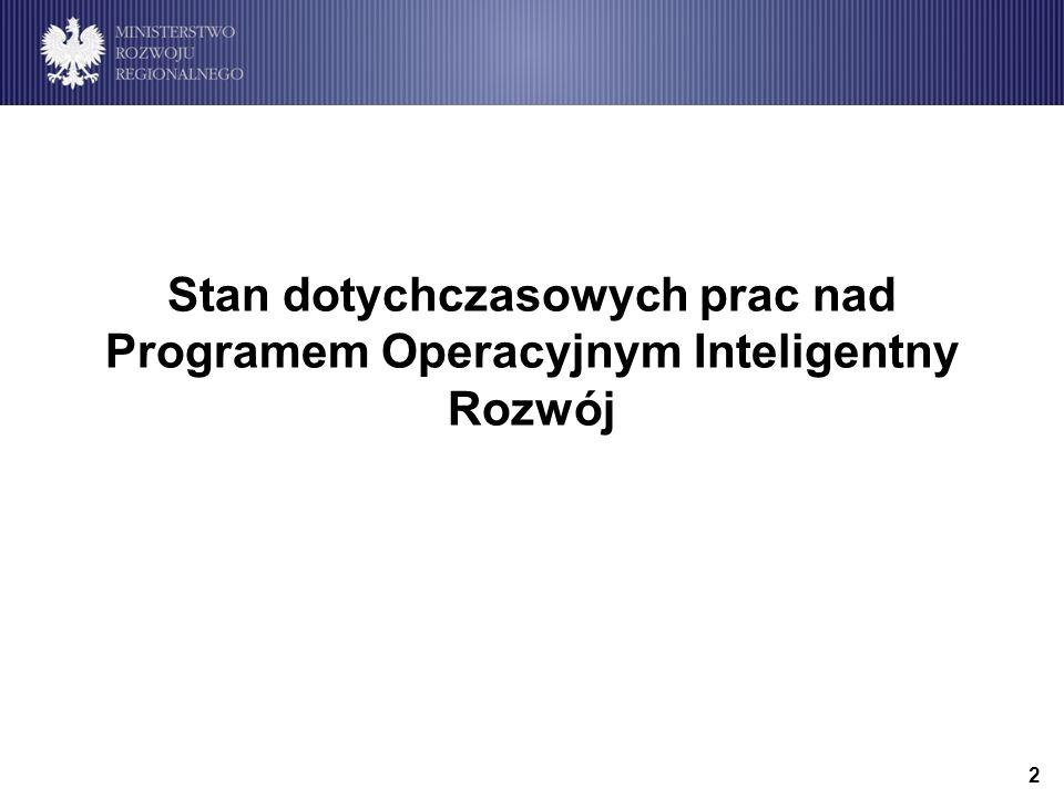 3 Przygotowanie PO Inteligentny Rozwój W okresie od 13 listopada 2012 r.