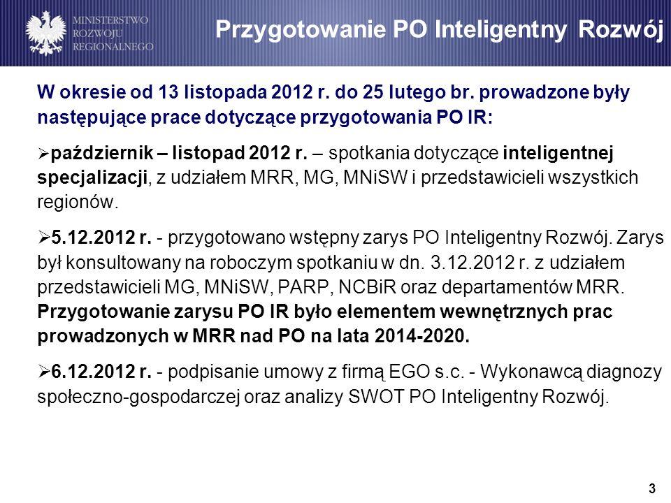 4 Przygotowanie PO Inteligentny Rozwój 18.12.2012 r.