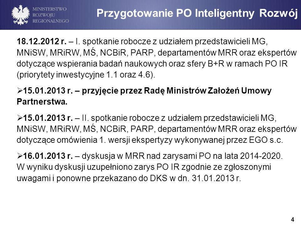 5 Przygotowanie PO Inteligentny Rozwój 16.01.2013 r.