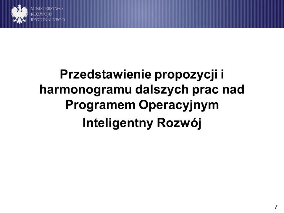 8 Ramowy harmonogram prac nad PO IR do końca 2013 r.