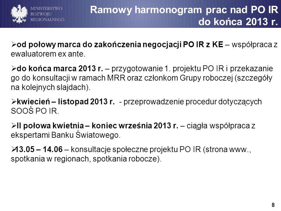 9 Ramowy harmonogram prac nad PO IR do końca 2013 r.