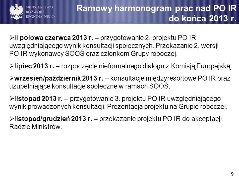 10 Szczegółowy harmonogram prac nad PO IR w I połowie 2013 r.: 8.03.2013 r.