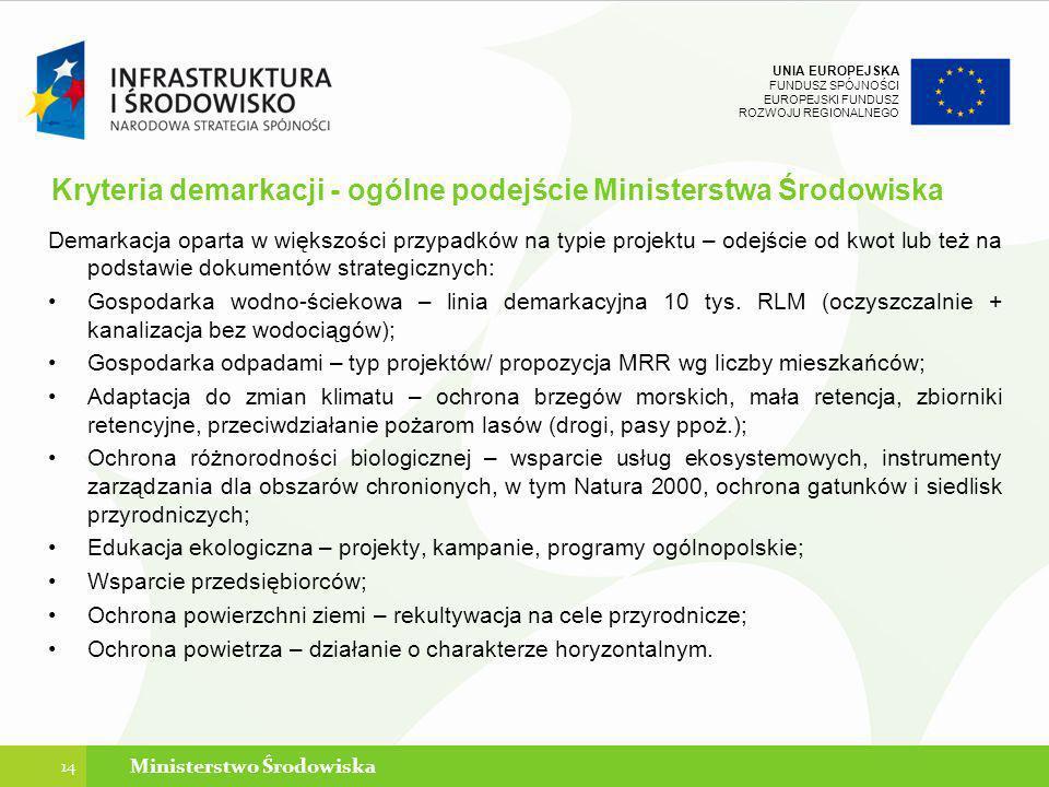 UNIA EUROPEJSKA FUNDUSZ SPÓJNOŚCI EUROPEJSKI FUNDUSZ ROZWOJU REGIONALNEGO Kryteria demarkacji - ogólne podejście Ministerstwa Środowiska Demarkacja op