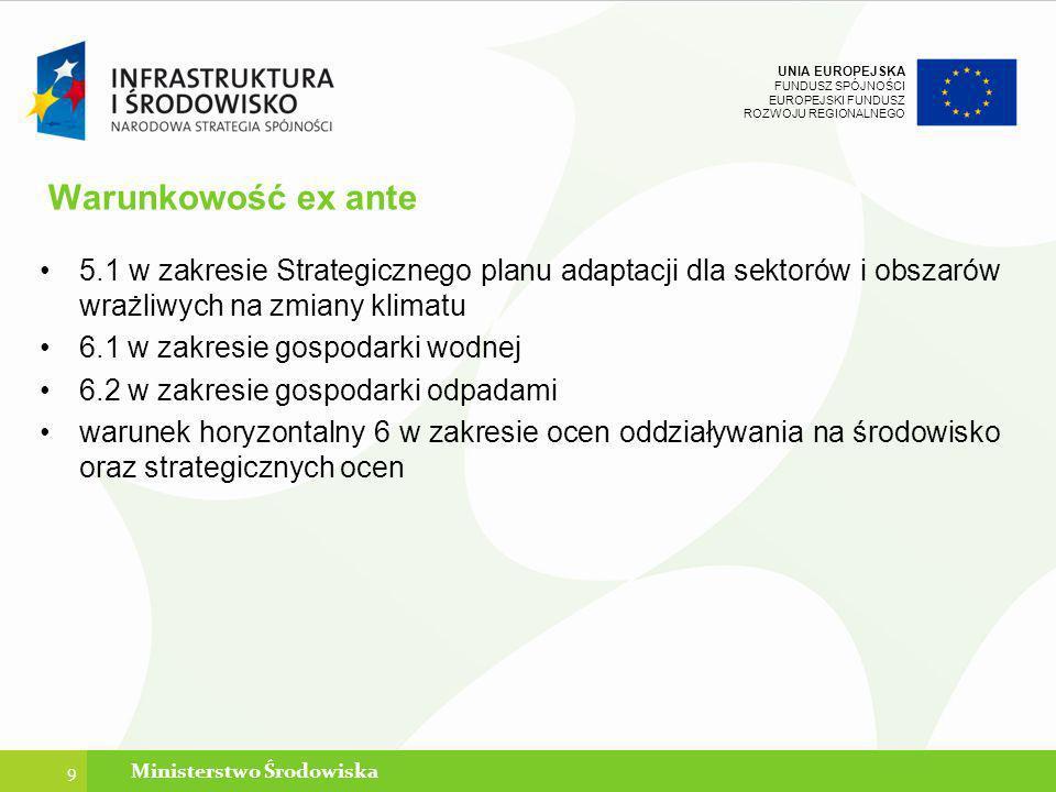 UNIA EUROPEJSKA FUNDUSZ SPÓJNOŚCI EUROPEJSKI FUNDUSZ ROZWOJU REGIONALNEGO 10 31 grudnia 2013Ministerstwo Środowiska Propozycja obszarów wsparcia w ramach CT 5 dla sektora środowiska w PO 2014-2020 Zwiększanie naturalnej retencji wód Zapobieganie powodzi i suszy, przeciwdziałanie pożarom lasów Wzmacnianie systemów ratownictwa środowiskowego i ekologicznego Opracowanie i aktualizacja dokumentów strategicznych oraz planistycznych Zwiększanie ochrony przed skutkami zagrożeń naturalnych (poldery, zbiorniki wodne) Renaturalizacja i rewitalizacja rzek i wód stojących