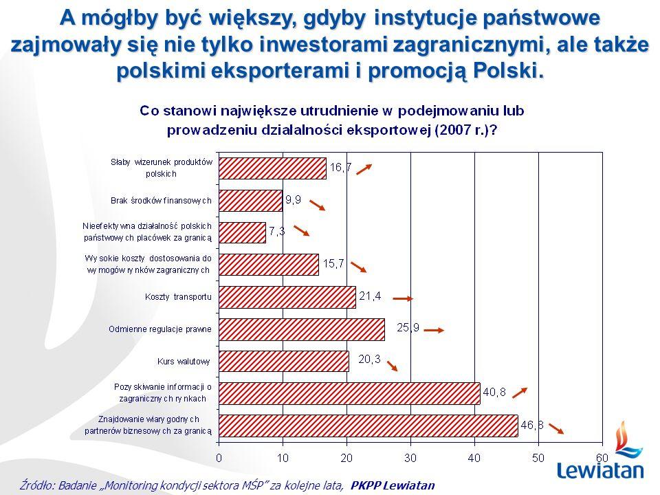 Amógłby być większy, gdyby instytucje państwowe zajmowały się nie tylko inwestorami zagranicznymi, ale także polskimi eksporterami i promocją Polski.
