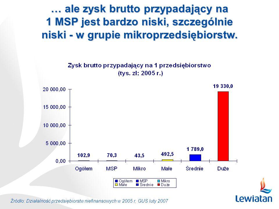 PODZIĘKOWANIADLA Europejskiego Funduszu Leasingowego S.A.