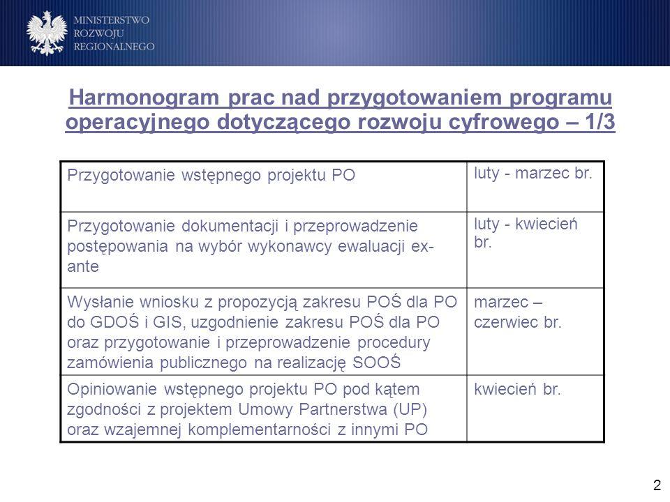 2 Harmonogram prac nad przygotowaniem programu operacyjnego dotyczącego rozwoju cyfrowego – 1/3 Przygotowanie wstępnego projektu PO luty - marzec br.