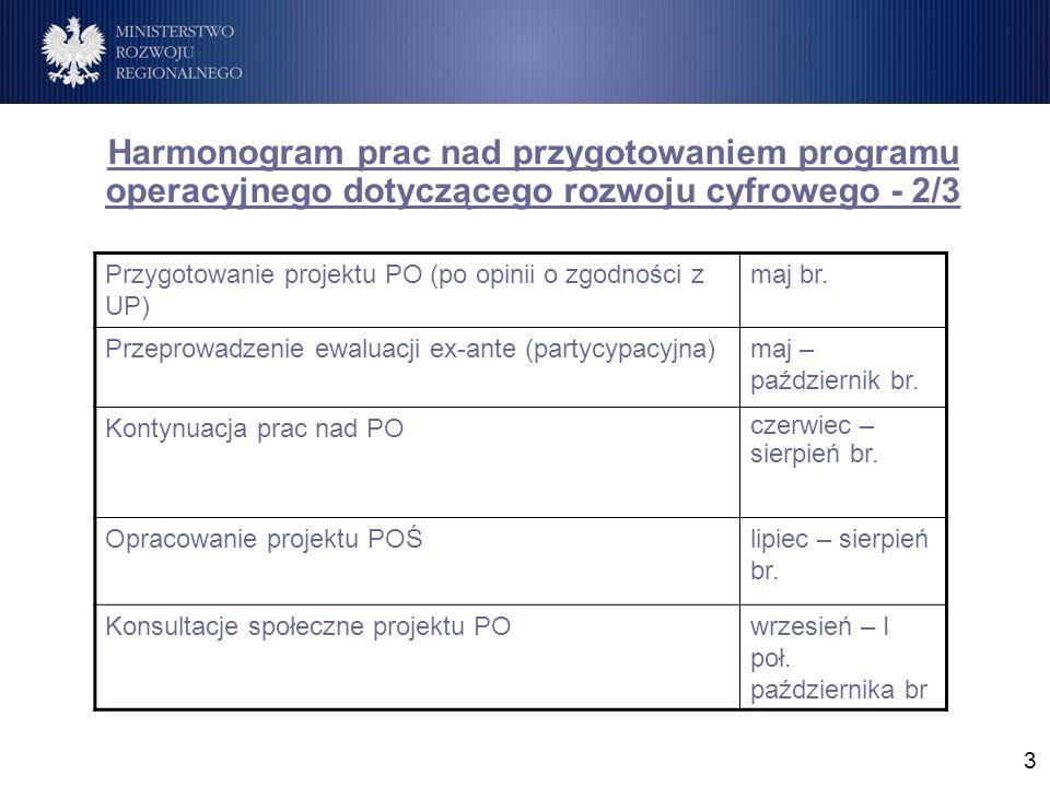 3 Harmonogram prac nad przygotowaniem programu operacyjnego dotyczącego rozwoju cyfrowego - 2/3 Przygotowanie projektu PO (po opinii o zgodności z UP)