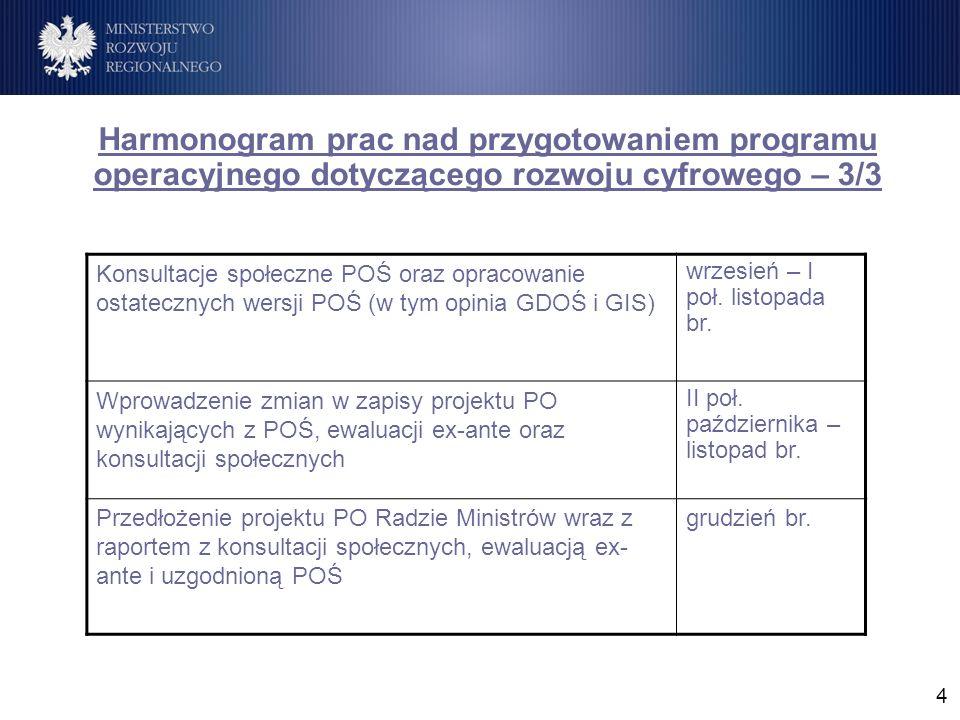 4 Harmonogram prac nad przygotowaniem programu operacyjnego dotyczącego rozwoju cyfrowego – 3/3 Konsultacje społeczne POŚ oraz opracowanie ostatecznych wersji POŚ (w tym opinia GDOŚ i GIS) wrzesień – I poł.
