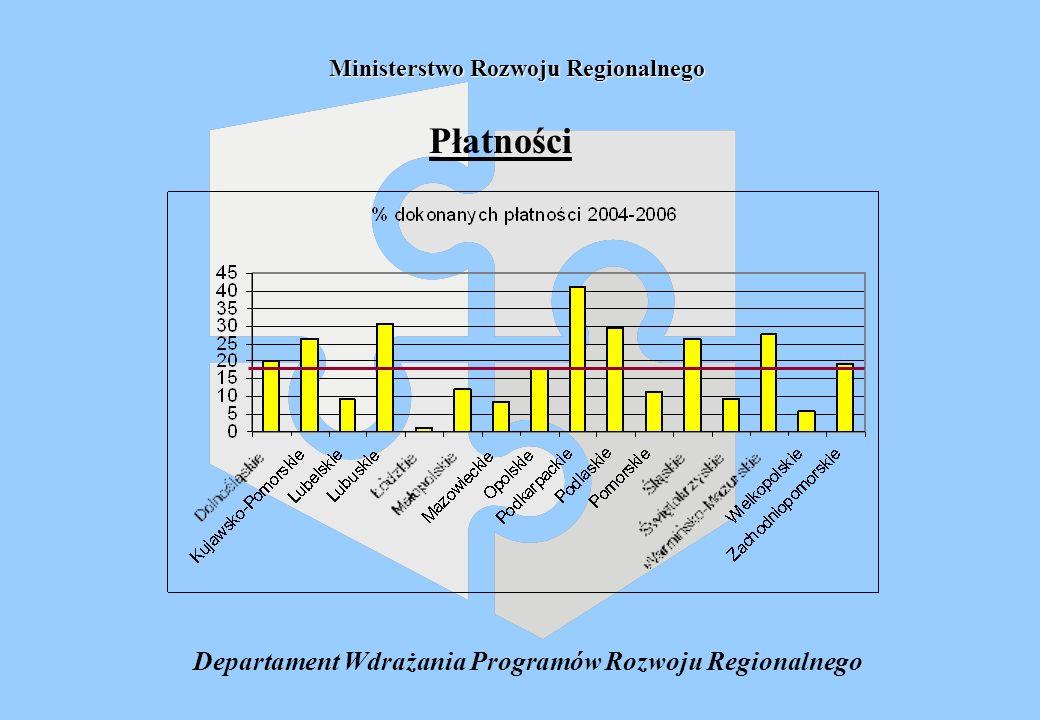 Departament Wdrażania Programów Rozwoju Regionalnego Ministerstwo Rozwoju Regionalnego Płatności