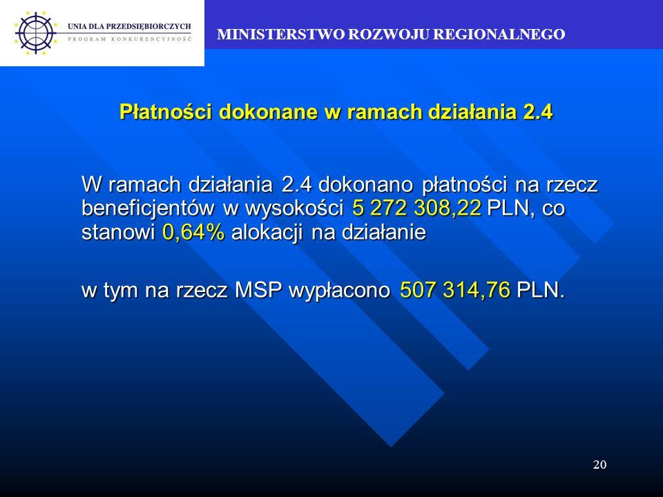 MINISTERSTWO ROZWOJU REGIONALNEGO 20 Płatności dokonane w ramach działania 2.4 W ramach działania 2.4 dokonano płatności na rzecz beneficjentów w wysokości 5 272 308,22 PLN, co stanowi 0,64% alokacji na działanie w tym na rzecz MSP wypłacono 507 314,76 PLN.