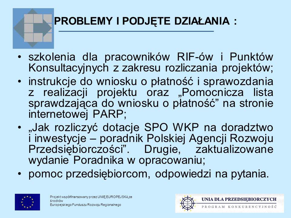 Projekt współfinansowany przez UNIĘ EUROPEJSKĄ ze środków Europejskiego Funduszu Rozwoju Regionalnego PROBLEMY I PODJĘTE DZIAŁANIA : Niepełna realizacja wskaźników: Wskaźniki produktu powinny być w pełni zrealizowane (dopuszczalne odchylenie do 10%); Wskaźniki rezultatu dotyczące zatrudnienia (decydujące o przyznaniu wsparcia) powinny być osiągnięte przed wypłatą wsparcia; Pozostałe wskaźniki rezultatu i oddziaływania monitorowane przez 5 lat.