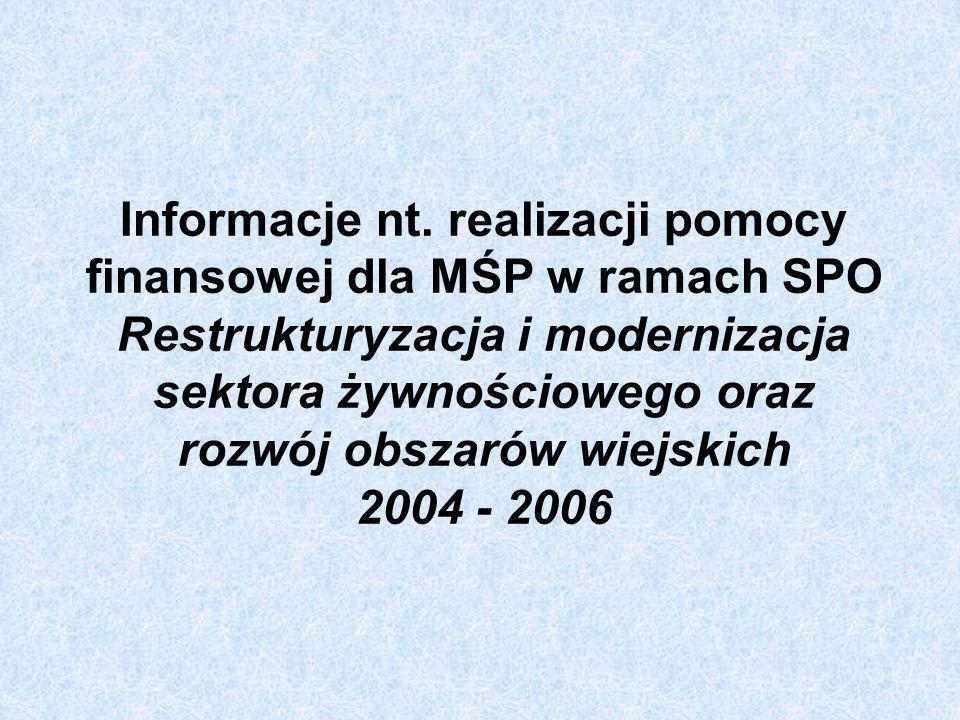 Informacje nt.
