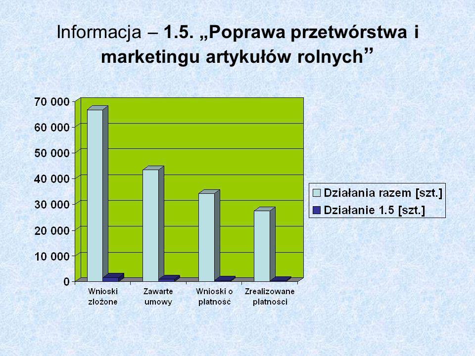Informacja – 1.5. Poprawa przetwórstwa i marketingu artykułów rolnych