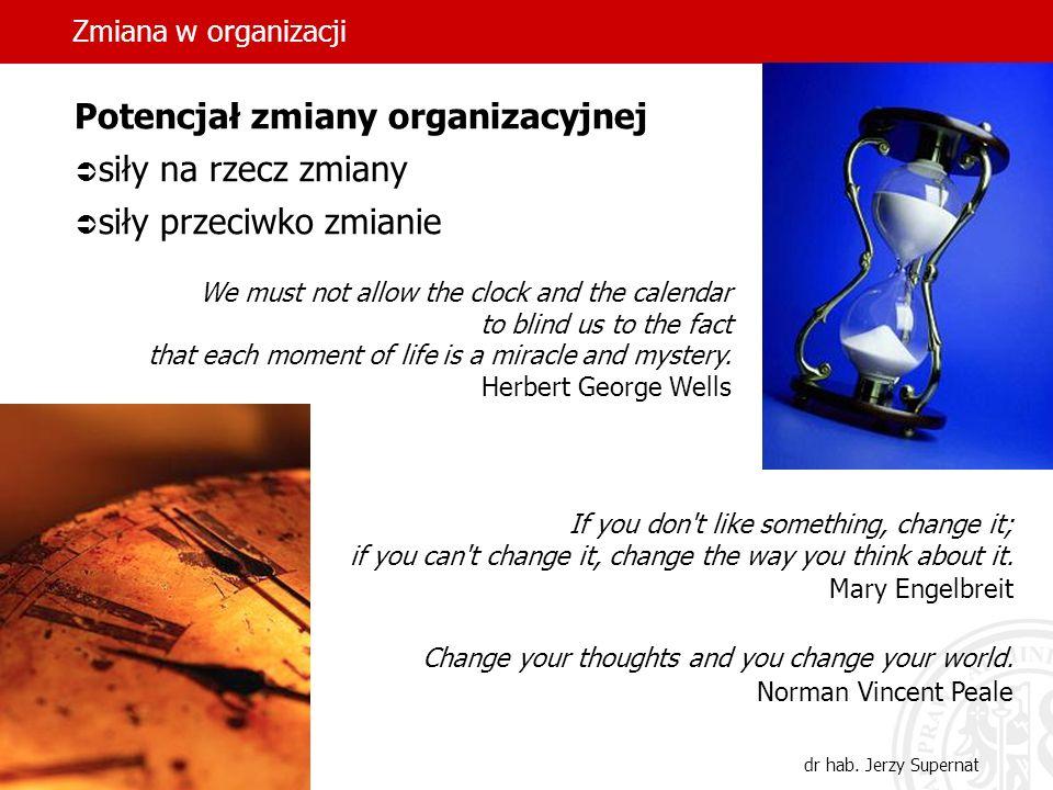 Zmiana w organizacji dr hab. Jerzy Supernat Potencjał zmiany organizacyjnej siły na rzecz zmiany siły przeciwko zmianie If you don't like something, c