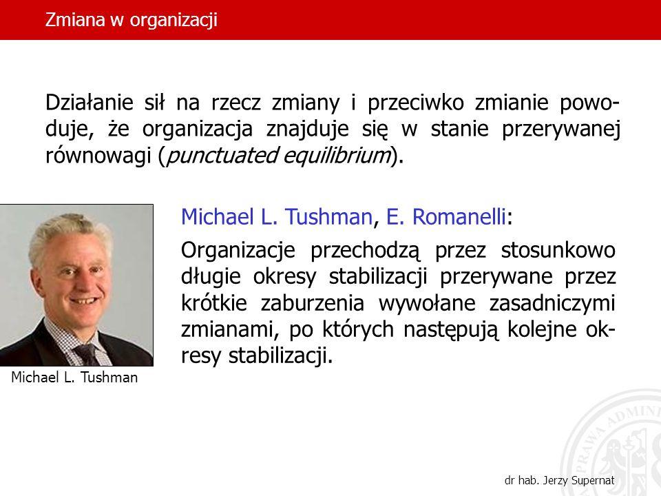 Zmiana w organizacji dr hab. Jerzy Supernat Działanie sił na rzecz zmiany i przeciwko zmianie powo- duje, że organizacja znajduje się w stanie przeryw