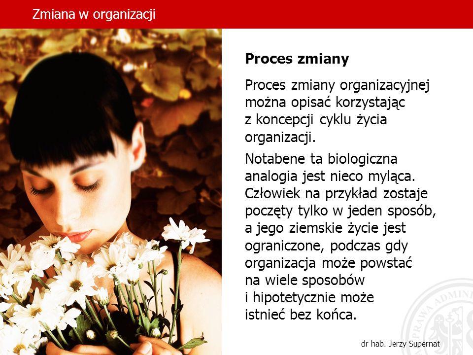 Zmiana w organizacji dr hab. Jerzy Supernat Proces zmiany Proces zmiany organizacyjnej można opisać korzystając z koncepcji cyklu życia organizacji. N