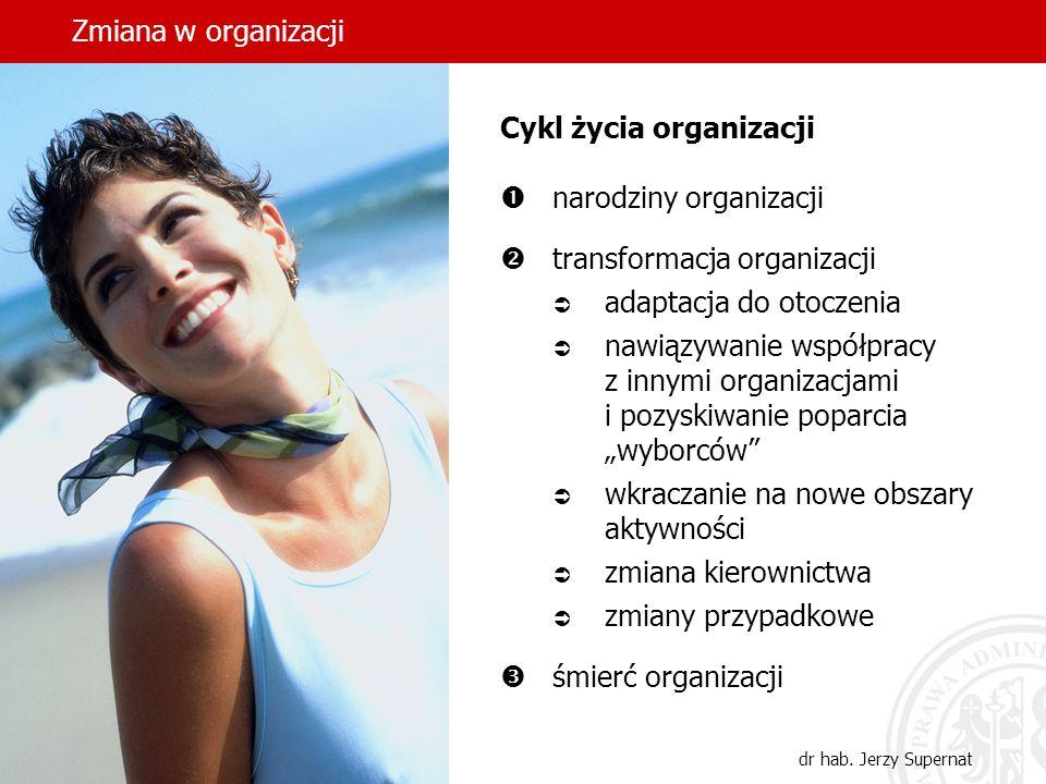 Zmiana w organizacji dr hab. Jerzy Supernat Cykl życia organizacji narodziny organizacji transformacja organizacji adaptacja do otoczenia nawiązywanie