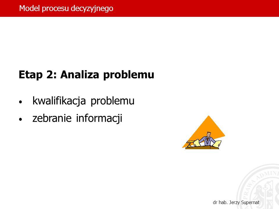 Model procesu decyzyjnego dr hab. Jerzy Supernat Etap 2: Analiza problemu kwalifikacja problemu zebranie informacji