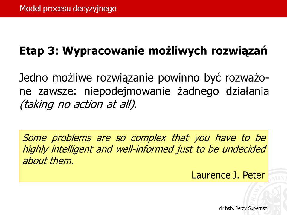 Model procesu decyzyjnego dr hab. Jerzy Supernat Etap 3: Wypracowanie możliwych rozwiązań Jedno możliwe rozwiązanie powinno być rozważo- ne zawsze: ni
