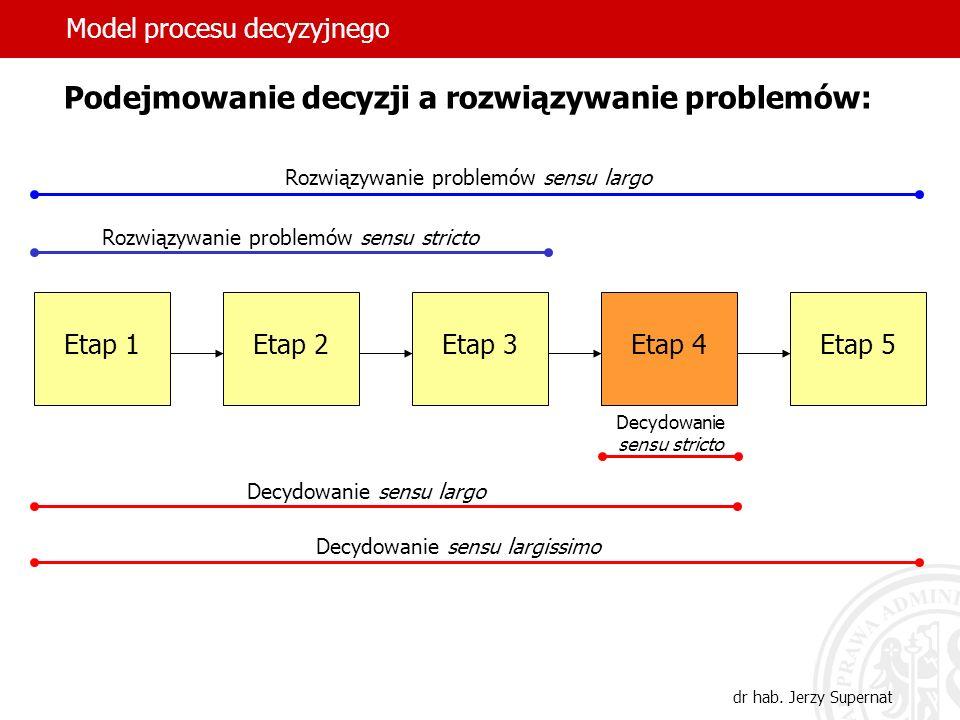 Model procesu decyzyjnego dr hab. Jerzy Supernat Podejmowanie decyzji a rozwiązywanie problemów: Decydowanie sensu stricto Etap 1Etap 4Etap 2Etap 3Eta