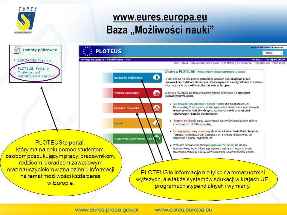 www.eures.europa.eu Baza Możliwości nauki PLOTEUS to portal, który ma na celu pomoc studentom, osobom poszukującym pracy, pracownikom, rodzicom, dorad