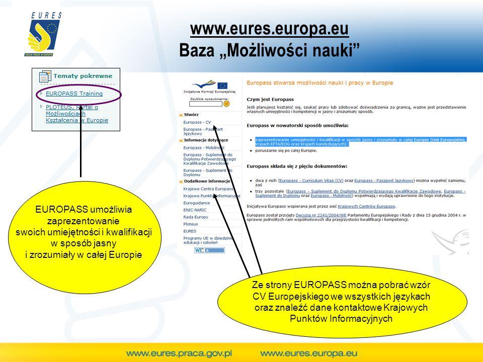 www.eures.europa.eu Baza Możliwości nauki EUROPASS umożliwia zaprezentowanie swoich umiejętności i kwalifikacji w sposób jasny i zrozumiały w całej Eu