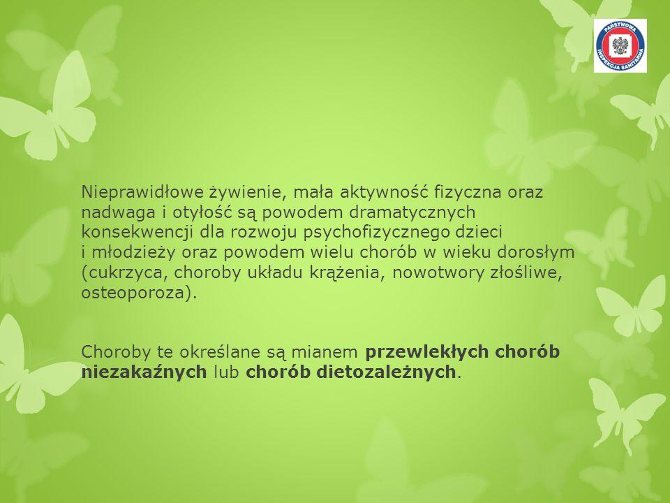 NORMY NA ENERGIĘ *(według Norm żywienia dla ludności Polski )
