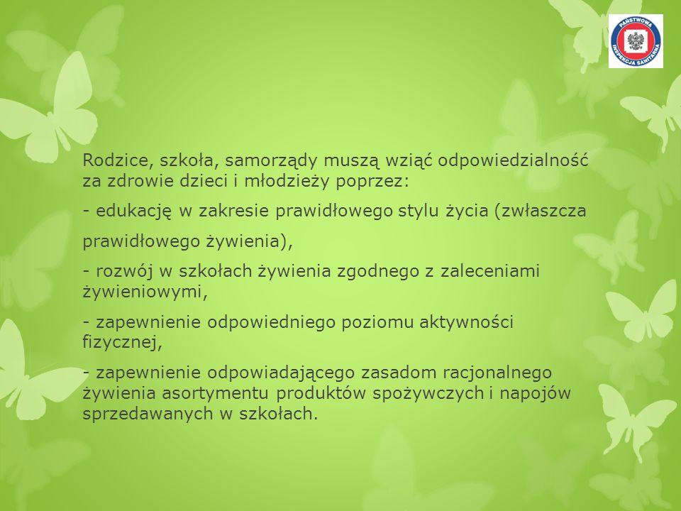 PODZIAŁ PROCENTOWY WARTOŚCI ENERGETYCZNEJ Dzieciom i młodzieży wskazane jest podawanie 4 - 5 posiłków w ciągu dnia, pokrywających w następujący sposób zapotrzebowanie kaloryczne:
