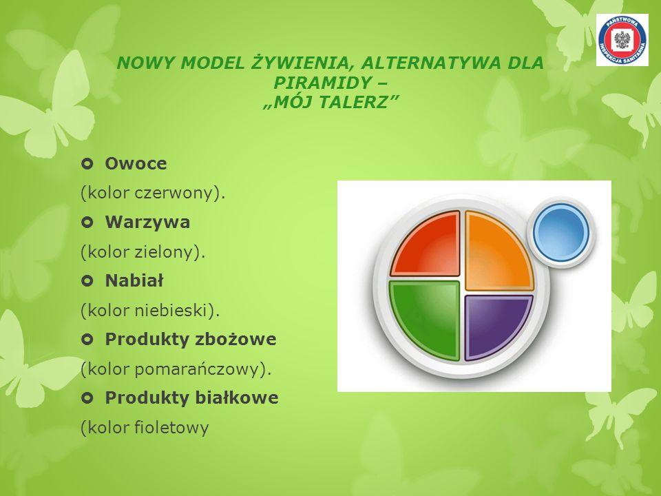 NOWY MODEL ŻYWIENIA, ALTERNATYWA DLA PIRAMIDY – MÓJ TALERZ Owoce (kolor czerwony). Warzywa (kolor zielony). Nabiał (kolor niebieski). Produkty zbożowe