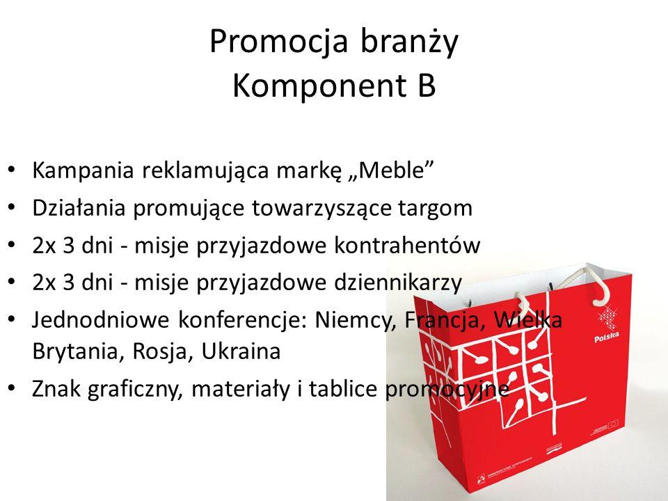 Promocja branży Komponent B Kampania reklamująca markę Meble Działania promujące towarzyszące targom 2x 3 dni - misje przyjazdowe kontrahentów 2x 3 dni - misje przyjazdowe dziennikarzy Jednodniowe konferencje: Niemcy, Francja, Wielka Brytania, Rosja, Ukraina Znak graficzny, materiały i tablice promocyjne