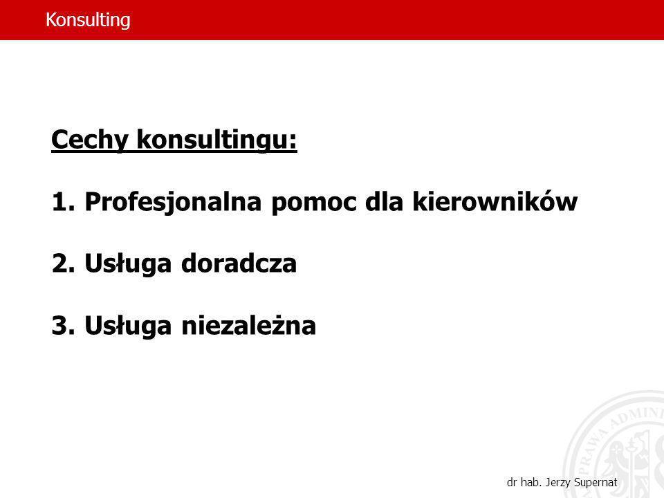 11 Cechy konsultingu: 1.Profesjonalna pomoc dla kierowników 2.Usługa doradcza 3.Usługa niezależna Konsulting dr hab. Jerzy Supernat