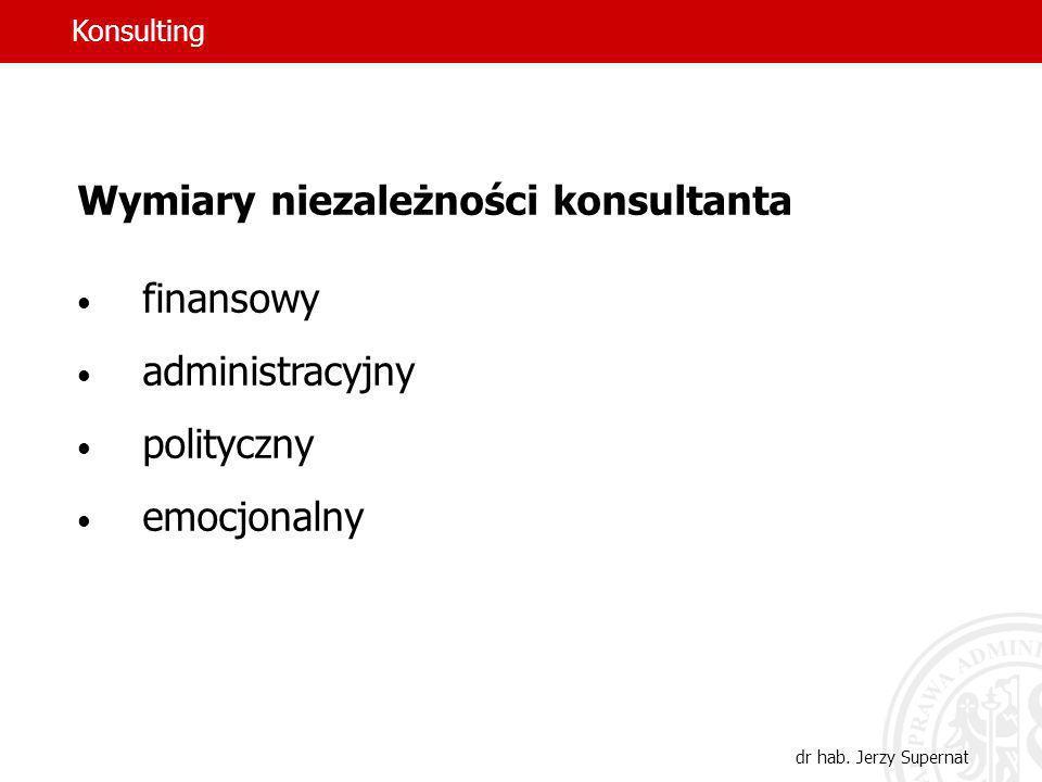 20 Wymiary niezależności konsultanta finansowy administracyjny polityczny emocjonalny Konsulting dr hab. Jerzy Supernat