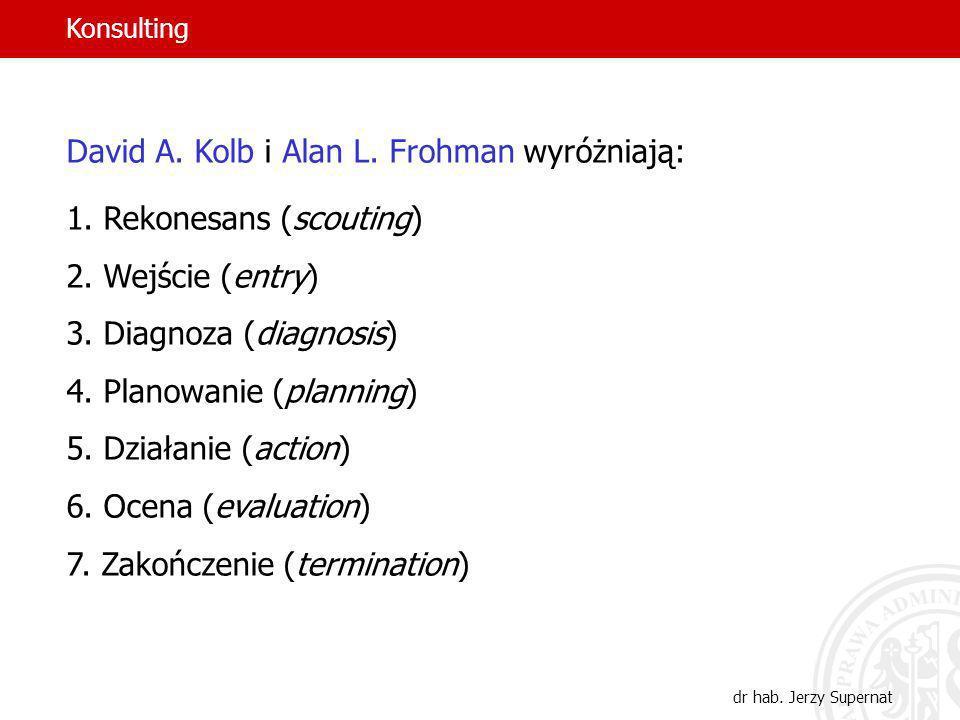 38 David A. Kolb i Alan L. Frohman wyróżniają: 1. Rekonesans (scouting) 2. Wejście (entry) 3. Diagnoza (diagnosis) 4. Planowanie (planning) 5. Działan