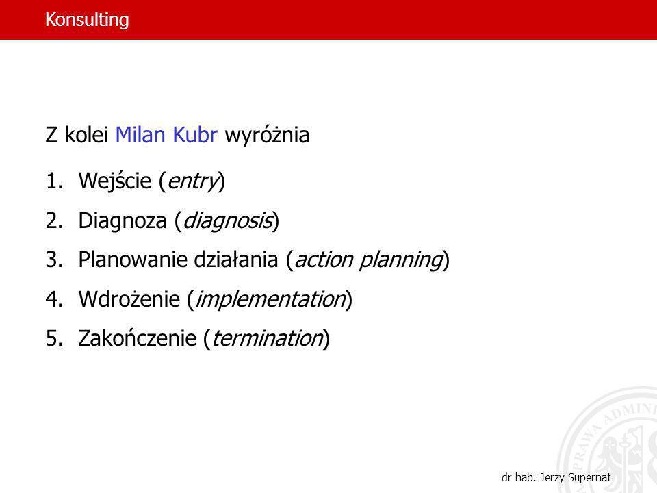 39 Z kolei Milan Kubr wyróżnia 1.Wejście (entry) 2.Diagnoza (diagnosis) 3.Planowanie działania (action planning) 4.Wdrożenie (implementation) 5.Zakońc