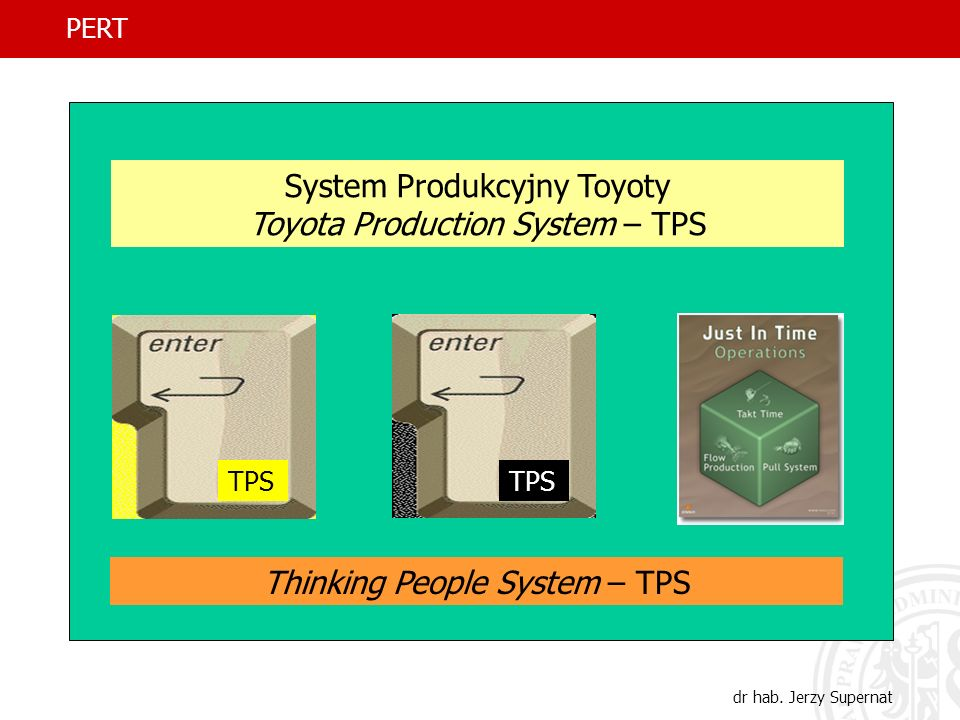 4 PERT dr hab. Jerzy Supernat System Produkcyjny Toyoty Toyota Production System – TPS TPS Thinking People System – TPS