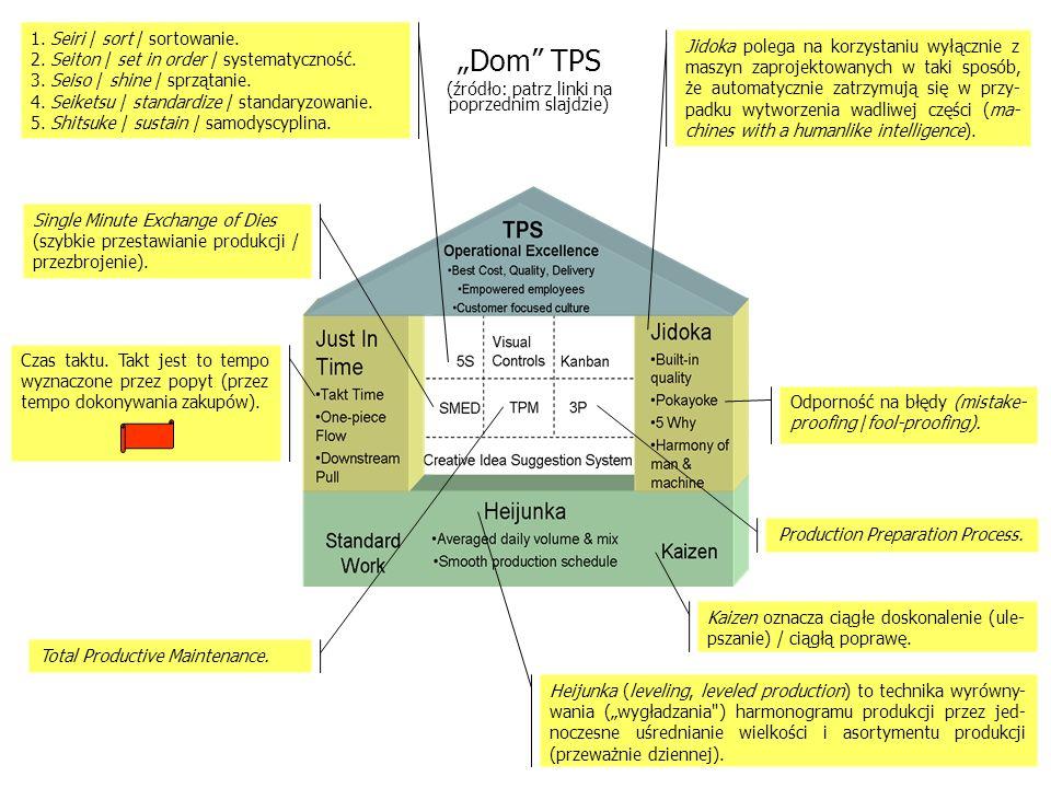 36 Zauważmy, że w technice PERT zostały wykorzystane idee innych, wcześniej- szych technik planowania i kontrolowa- nia działań.