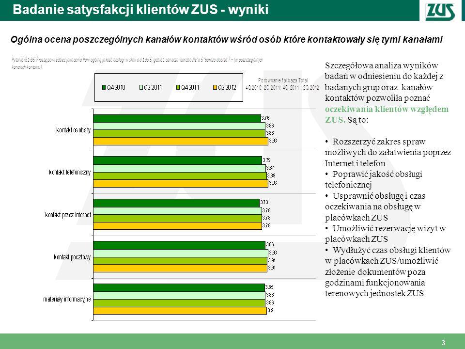 44 Efekty wdrażania Strategii przekształceń… Widoczne efekty wdrażania Strategii przekształceń… z punktu widzenia budowy satysfakcji klienta to m.in.: wdrożenie w czerwcu 2012 r.