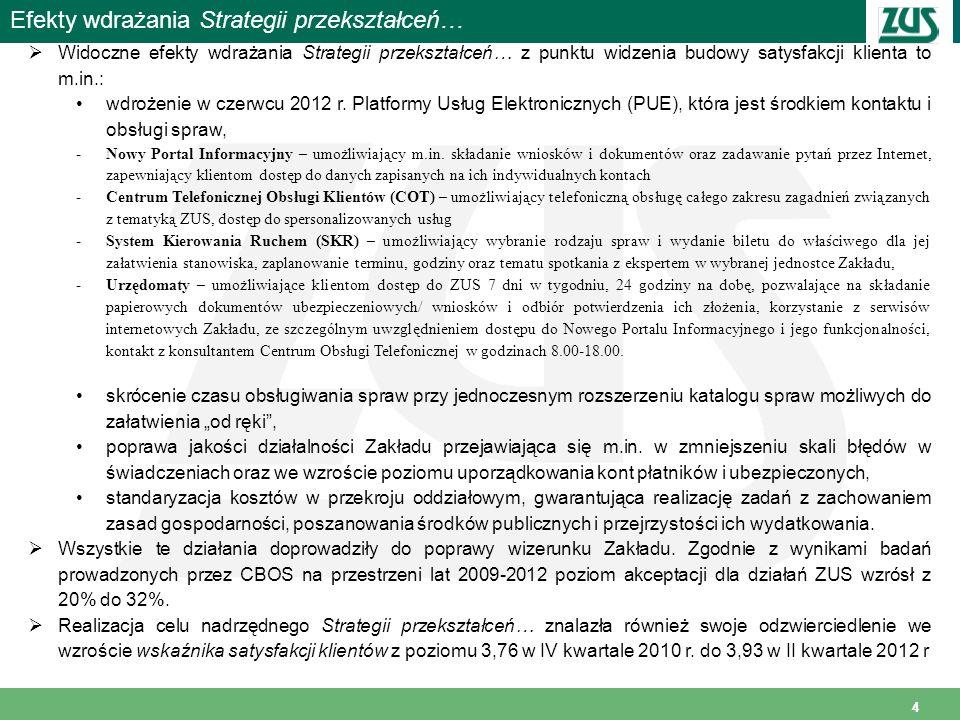5 Metodologia badania mystery shopping 5 W ramach badania jakości obsługi klientów w ZUS w drugiej połowie 2012 r.