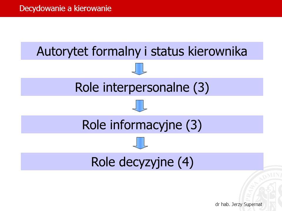 9 Autorytet formalny i status kierownika Role interpersonalne (3) Role informacyjne (3) Role decyzyjne (4) Decydowanie a kierowanie dr hab.