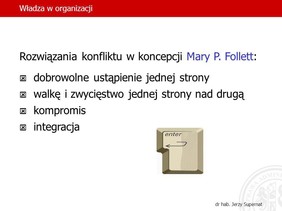 Władza w organizacji dr hab. Jerzy Supernat Rozwiązania konfliktu w koncepcji Mary P. Follett: dobrowolne ustąpienie jednej strony walkę i zwycięstwo