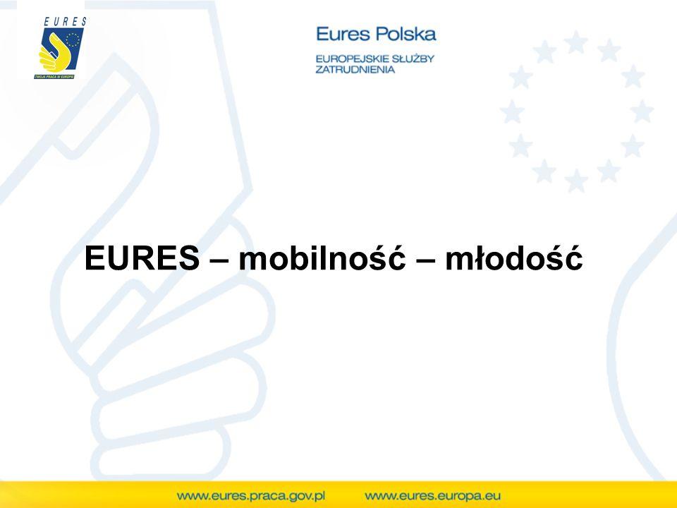 EURES – mobilność – młodość