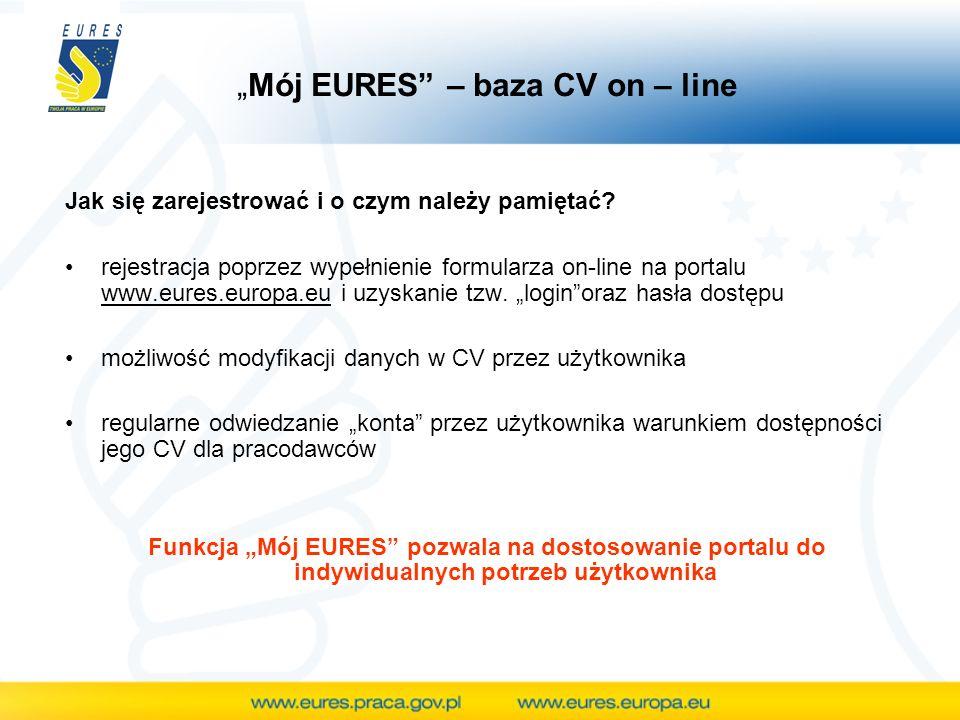 Mój EURES – baza CV on – line Jak się zarejestrować i o czym należy pamiętać.
