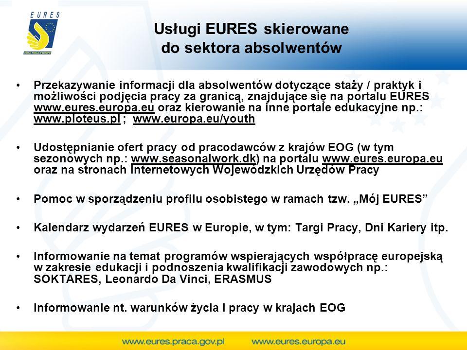Przekazywanie informacji dla absolwentów dotyczące staży / praktyk i możliwości podjęcia pracy za granicą, znajdujące się na portalu EURES www.eures.europa.eu oraz kierowanie na inne portale edukacyjne np.: www.ploteus.pl ; www.europa.eu/youth Udostępnianie ofert pracy od pracodawców z krajów EOG (w tym sezonowych np.: www.seasonalwork.dk) na portalu www.eures.europa.eu oraz na stronach internetowych Wojewódzkich Urzędów Pracy Pomoc w sporządzeniu profilu osobistego w ramach tzw.