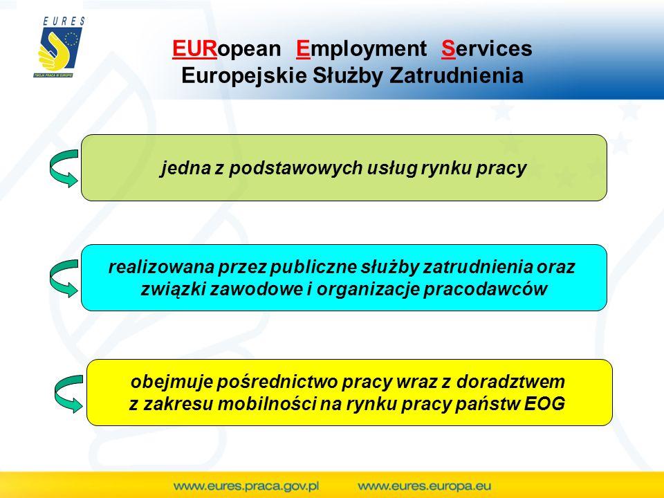 jedna z podstawowych usług rynku pracy realizowana przez publiczne służby zatrudnienia oraz związki zawodowe i organizacje pracodawców obejmuje pośrednictwo pracy wraz z doradztwem z zakresu mobilności na rynku pracy państw EOG EURopean Employment Services Europejskie Służby Zatrudnienia