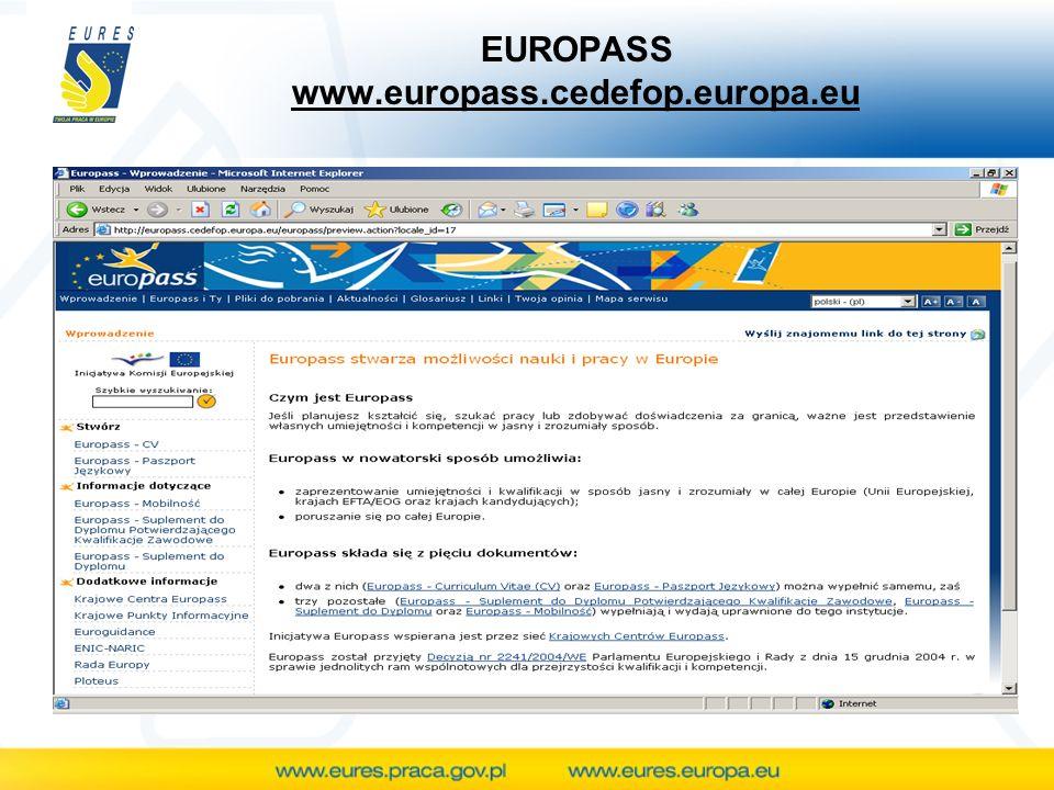 EUROPASS www.europass.cedefop.europa.eu