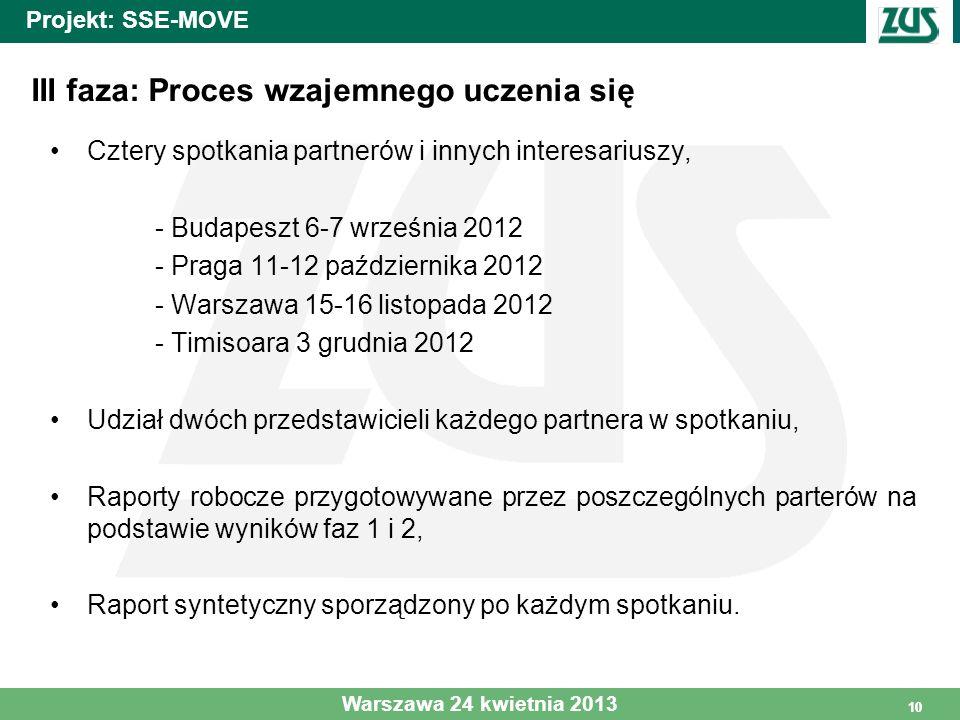 10 Projekt: SSE-MOVE III faza: Proces wzajemnego uczenia się Cztery spotkania partnerów i innych interesariuszy, - Budapeszt 6-7 września 2012 - Praga