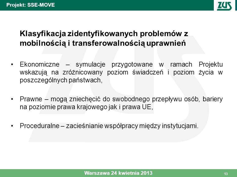 13 Projekt: SSE-MOVE Klasyfikacja zidentyfikowanych problemów z mobilnością i transferowalnością uprawnień Ekonomiczne – symulacje przygotowane w rama