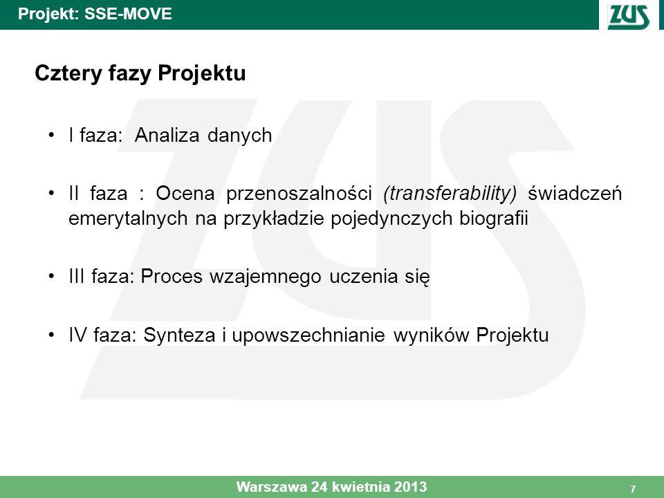 88 Projekt: SSE-MOVE I faza: Analiza danych Zebranie informacji na temat: Głównych cech systemów zabezpieczenia społecznego, Implementacji nowych przepisów, Wewnętrznych i zewnętrznych barier w swobodnym przepływie pracowników.